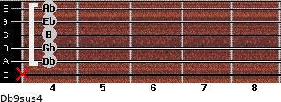 Db9sus4 for guitar on frets x, 4, 4, 4, 4, 4