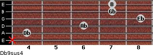 Db9sus4 for guitar on frets x, 4, 6, 8, 7, 7