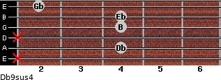 Db9sus4 for guitar on frets x, 4, x, 4, 4, 2