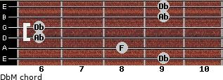 DbM for guitar on frets 9, 8, 6, 6, 9, 9