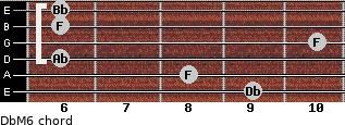 DbM6 for guitar on frets 9, 8, 6, 10, 6, 6