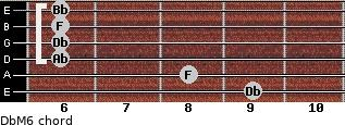 DbM6 for guitar on frets 9, 8, 6, 6, 6, 6