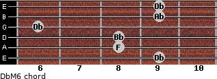 DbM6 for guitar on frets 9, 8, 8, 6, 9, 9