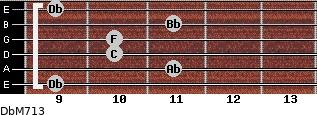 DbM7/13 for guitar on frets 9, 11, 10, 10, 11, 9