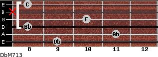 DbM7/13 for guitar on frets 9, 11, 8, 10, x, 8