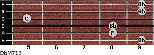 DbM7/13 for guitar on frets 9, 8, 8, 5, 9, 9