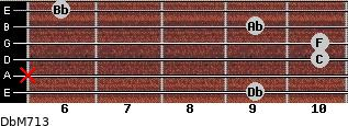 DbM7/13 for guitar on frets 9, x, 10, 10, 9, 6