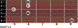 DbM7/13 for guitar on frets 9, x, 6, 5, 6, 6