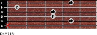 DbM7/13 for guitar on frets x, 4, 3, 3, 1, 4