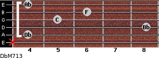 DbM7/13 for guitar on frets x, 4, 8, 5, 6, 4
