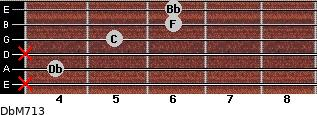 DbM7/13 for guitar on frets x, 4, x, 5, 6, 6