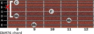 DbM7/6 for guitar on frets 9, 11, 8, 10, x, 8