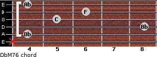 DbM7/6 for guitar on frets x, 4, 8, 5, 6, 4