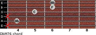 DbM7/6 for guitar on frets x, 4, x, 5, 6, 6