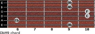 DbM9 for guitar on frets 9, 6, 10, 10, 9, 9