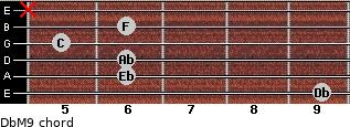 DbM9 for guitar on frets 9, 6, 6, 5, 6, x