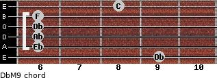 DbM9 for guitar on frets 9, 6, 6, 6, 6, 8