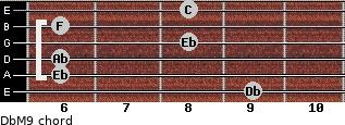 DbM9 for guitar on frets 9, 6, 6, 8, 6, 8