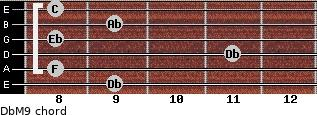 DbM9 for guitar on frets 9, 8, 11, 8, 9, 8
