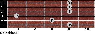 Db add(m3) guitar chord