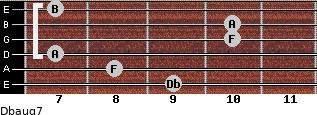 Dbaug7 for guitar on frets 9, 8, 7, 10, 10, 7