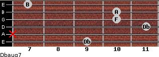Dbaug7 for guitar on frets 9, x, 11, 10, 10, 7