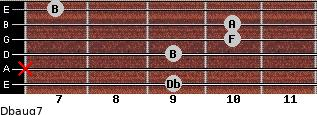 Dbaug7 for guitar on frets 9, x, 9, 10, 10, 7