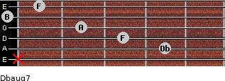 Dbaug7 for guitar on frets x, 4, 3, 2, 0, 1