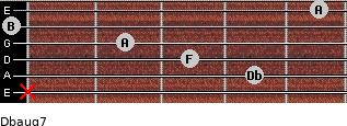 Dbaug7 for guitar on frets x, 4, 3, 2, 0, 5