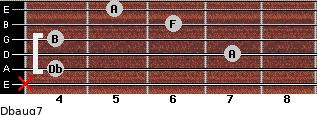 Dbaug7 for guitar on frets x, 4, 7, 4, 6, 5