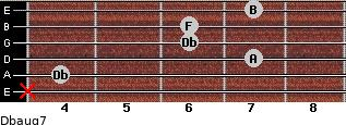 Dbaug7 for guitar on frets x, 4, 7, 6, 6, 7