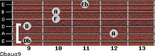 Dbaug9 for guitar on frets 9, 12, 9, 10, 10, 11