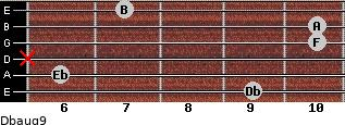 Dbaug9 for guitar on frets 9, 6, x, 10, 10, 7