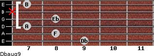 Dbaug9 for guitar on frets 9, 8, 7, 8, x, 7
