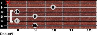 Dbaug9 for guitar on frets 9, 8, 9, 8, 10, x
