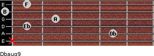 Dbaug9 for guitar on frets x, 4, 1, 2, 0, 1