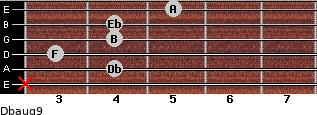 Dbaug9 for guitar on frets x, 4, 3, 4, 4, 5