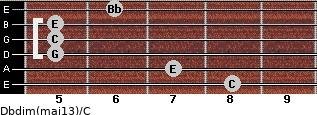 Dbdim(maj13)/C for guitar on frets 8, 7, 5, 5, 5, 6
