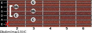 Dbdim(maj13)/C for guitar on frets x, 3, 2, 3, 2, 3