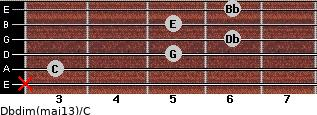 Dbdim(maj13)/C for guitar on frets x, 3, 5, 6, 5, 6
