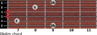 Dbdim for guitar on frets 9, 7, x, x, 8, 9