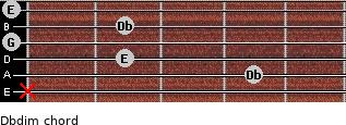 Dbdim for guitar on frets x, 4, 2, 0, 2, 0