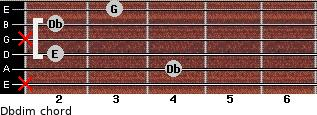 Dbdim for guitar on frets x, 4, 2, x, 2, 3