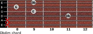 Dbdim for guitar on frets x, x, 11, 9, 8, 9