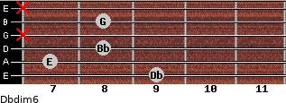 Dbdim6 for guitar on frets 9, 7, 8, x, 8, x