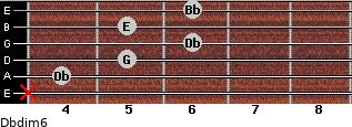 Dbdim6 for guitar on frets x, 4, 5, 6, 5, 6