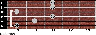 Dbdim6/9 for guitar on frets 9, 10, 11, 9, 11, 11