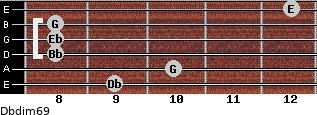 Dbdim6/9 for guitar on frets 9, 10, 8, 8, 8, 12