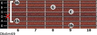 Dbdim6/9 for guitar on frets 9, 6, x, 9, 8, 6
