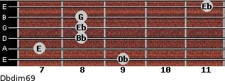 Dbdim6/9 for guitar on frets 9, 7, 8, 8, 8, 11